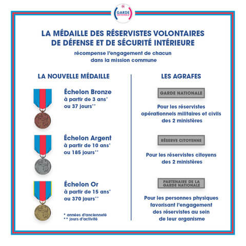 MRV DSI nouvelle medaille agrafe conditions attribution